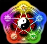 Feng Shui World